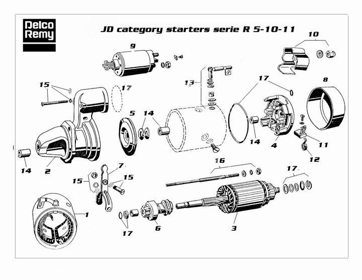 energyparts  starters  alternators and others spare parts